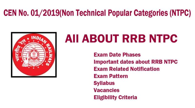 RRB NTPC 2020: CBT 1 6th phase running & Admit Card Out
